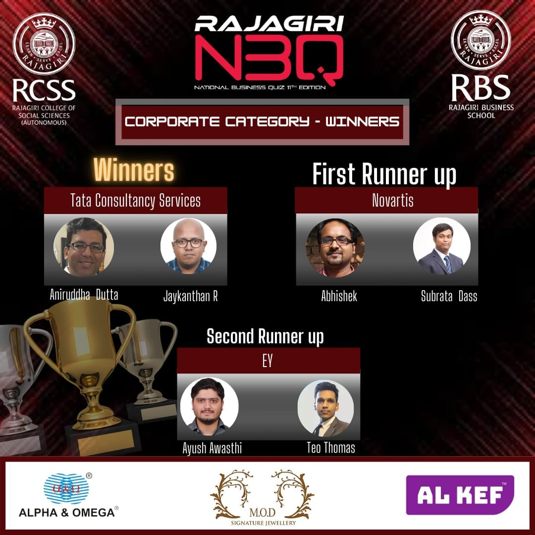 RajagiriNBQ - Corporate Category