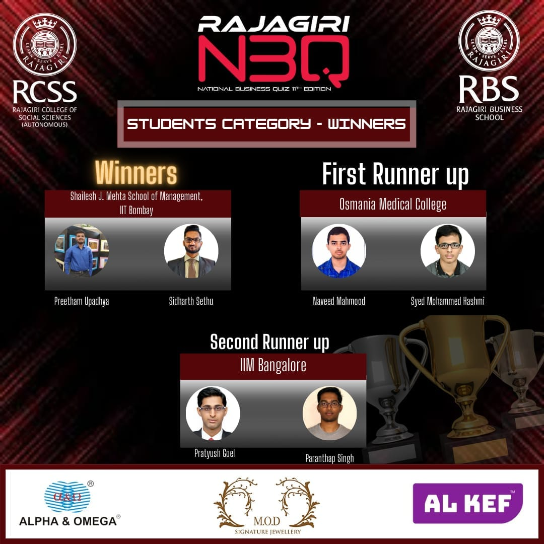 RajagiriNBQ - Student Category